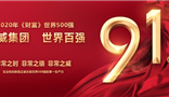 八年蝉联 入主百强!正威国际集团荣登《财富》世界500强第91位